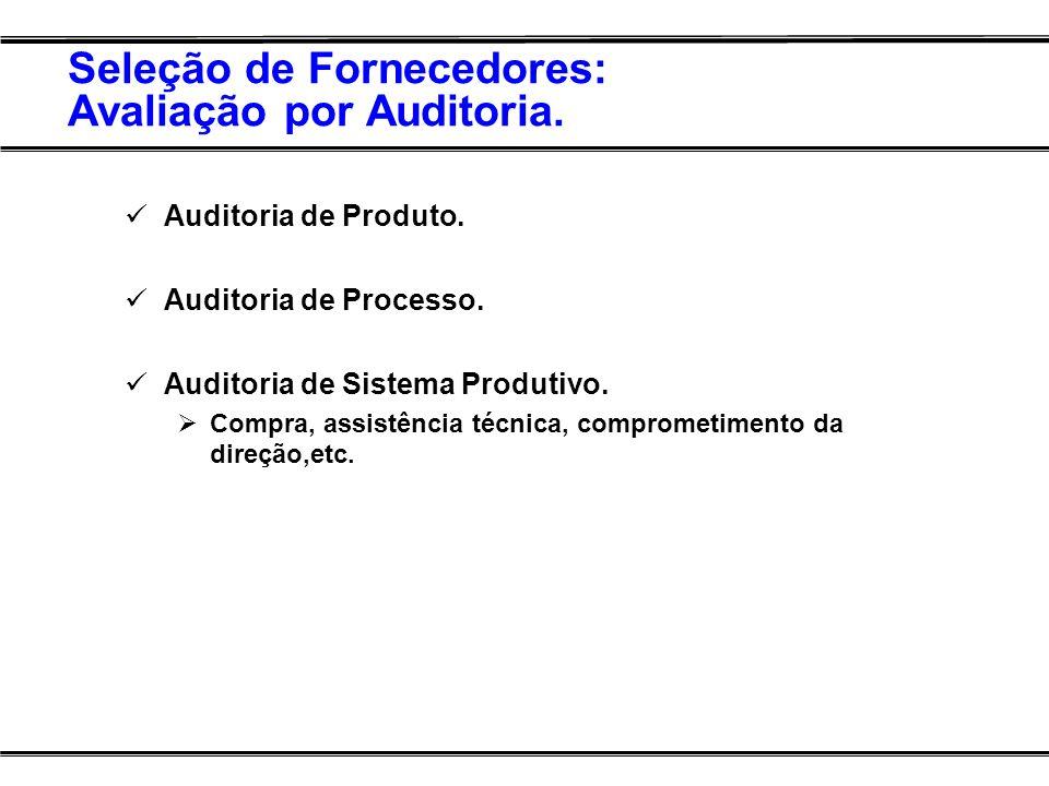 Seleção de Fornecedores: Avaliação por Auditoria.