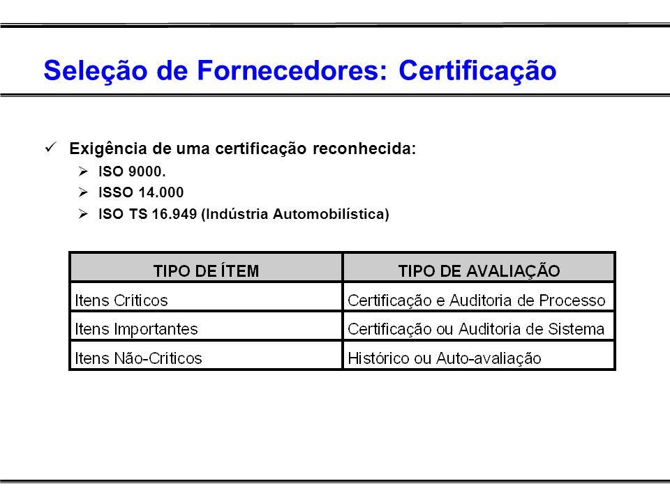Seleção de Fornecedores: Certificação