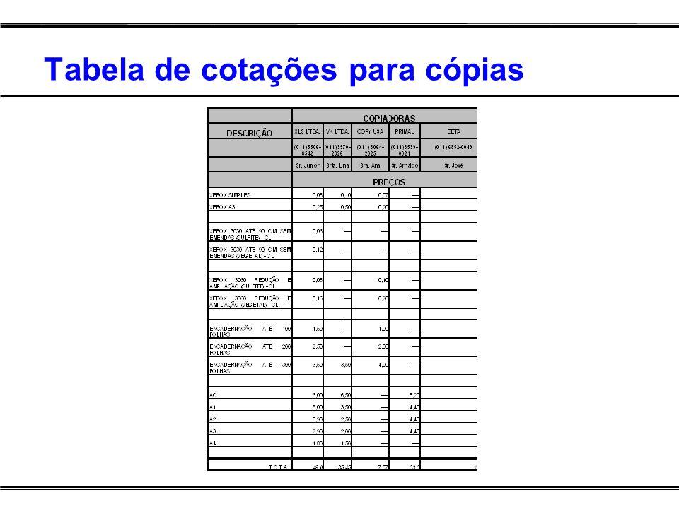 Tabela de cotações para cópias