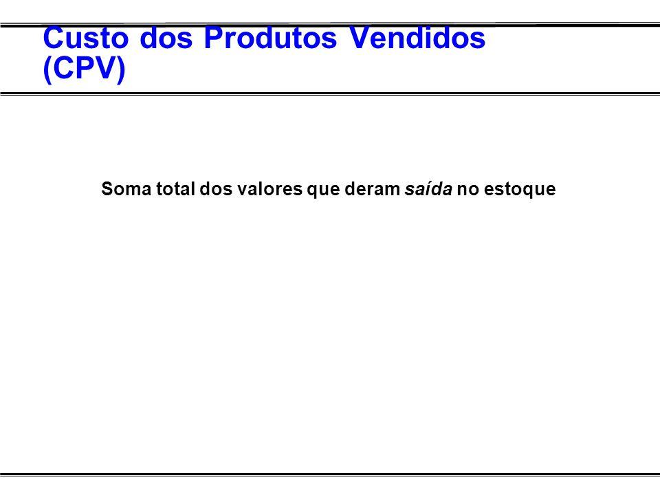 Custo dos Produtos Vendidos (CPV)