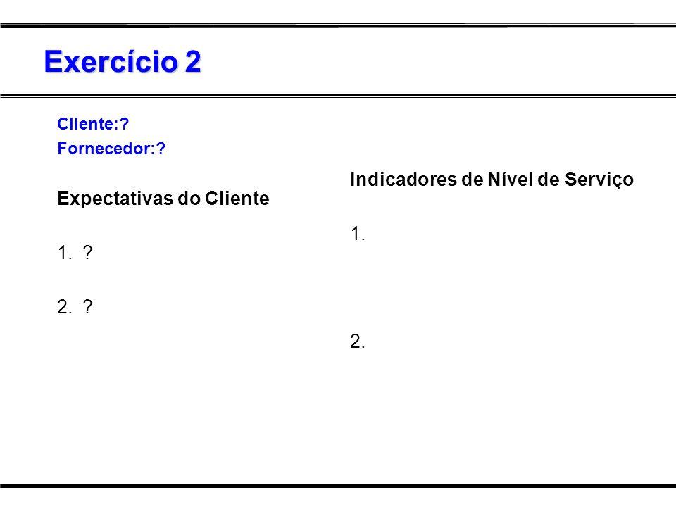 Exercício 2 Indicadores de Nível de Serviço Expectativas do Cliente 1.