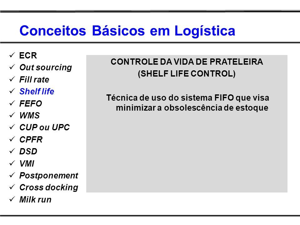 Conceitos Básicos em Logística