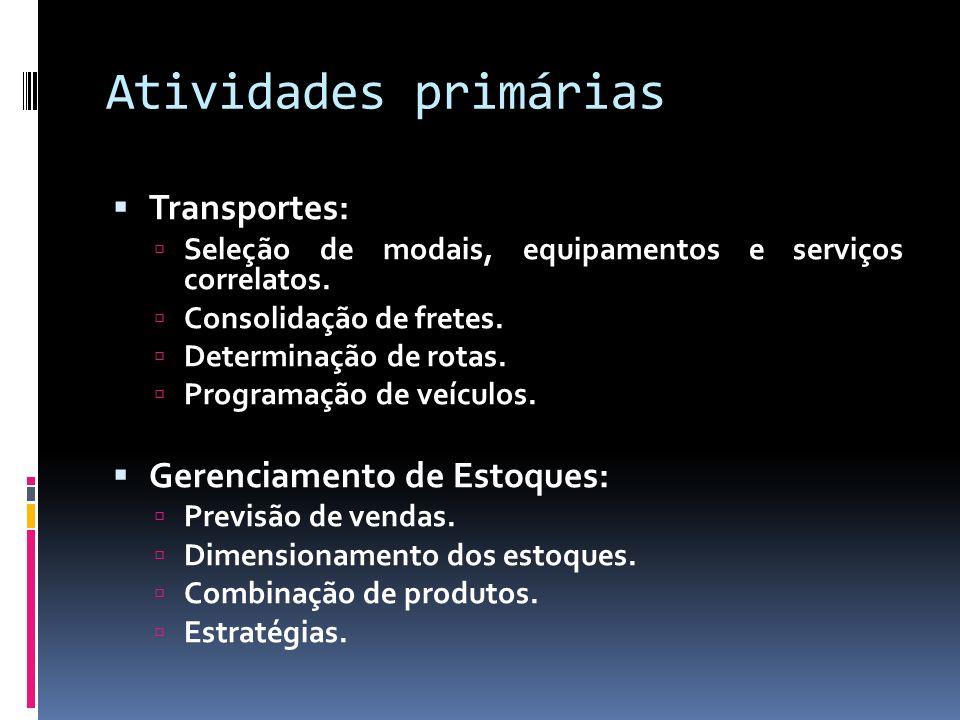 Atividades primárias Transportes: Gerenciamento de Estoques: