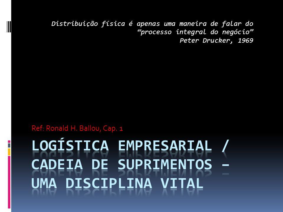 Logística Empresarial / Cadeia de Suprimentos – uma disciplina vital