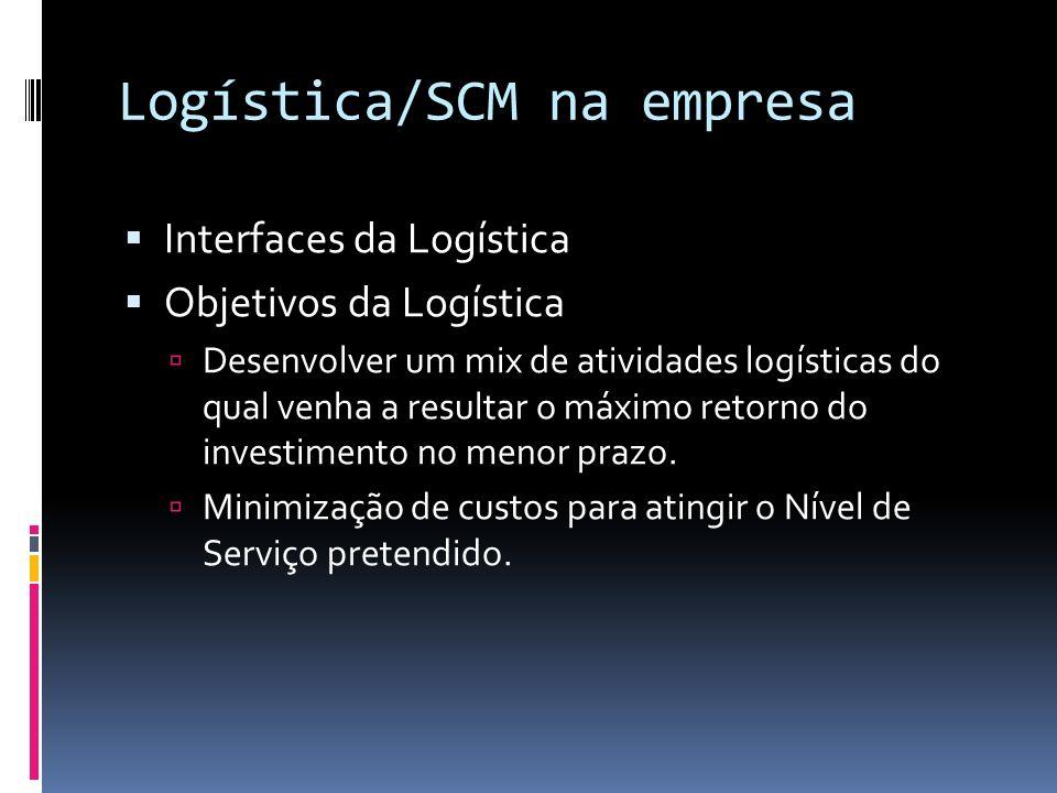 Logística/SCM na empresa