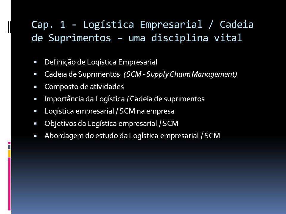 Cap. 1 - Logística Empresarial / Cadeia de Suprimentos – uma disciplina vital