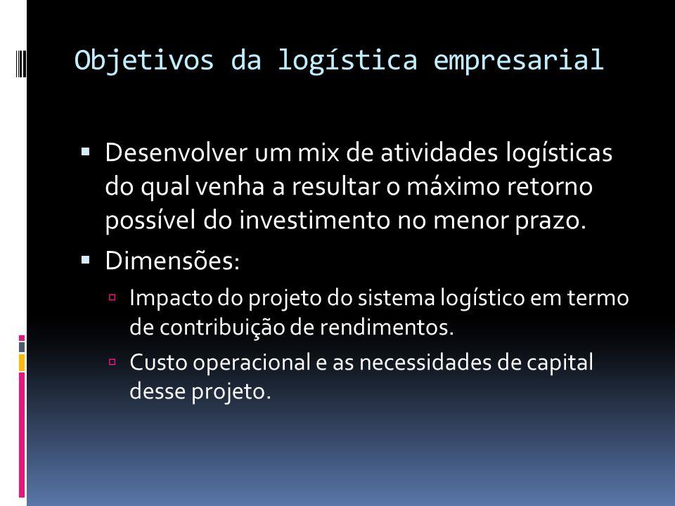 Objetivos da logística empresarial