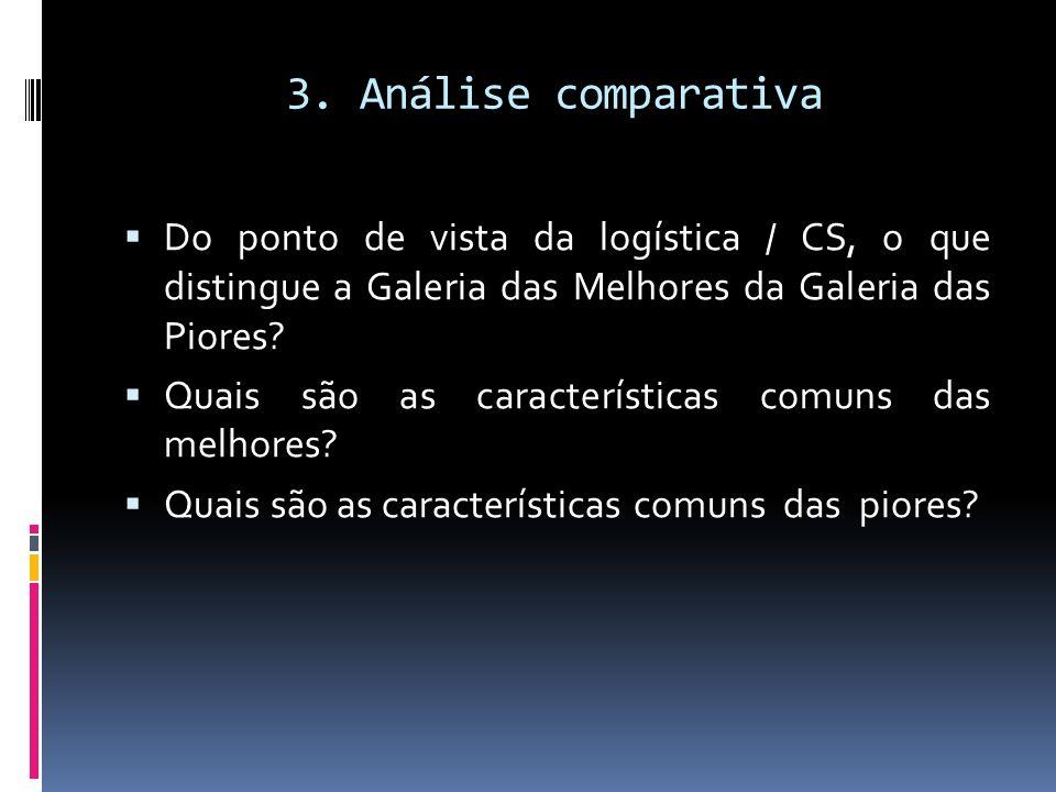 3. Análise comparativa Do ponto de vista da logística / CS, o que distingue a Galeria das Melhores da Galeria das Piores