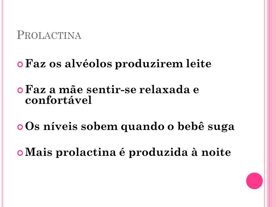 Prolactina Faz os alvéolos produzirem leite