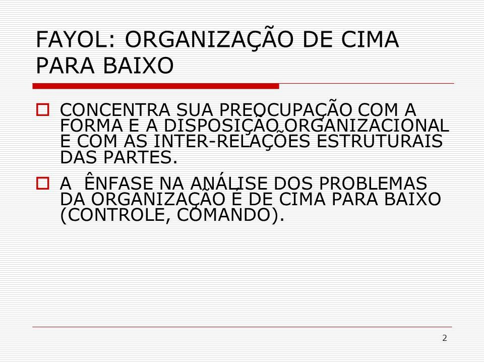 FAYOL: ORGANIZAÇÃO DE CIMA PARA BAIXO
