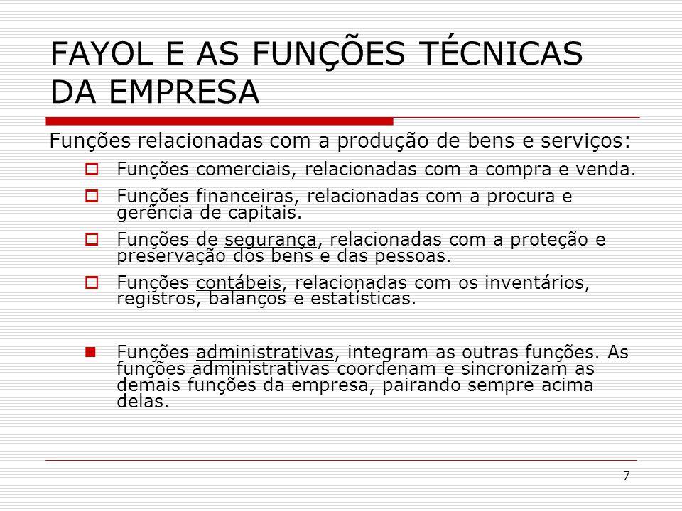 FAYOL E AS FUNÇÕES TÉCNICAS DA EMPRESA