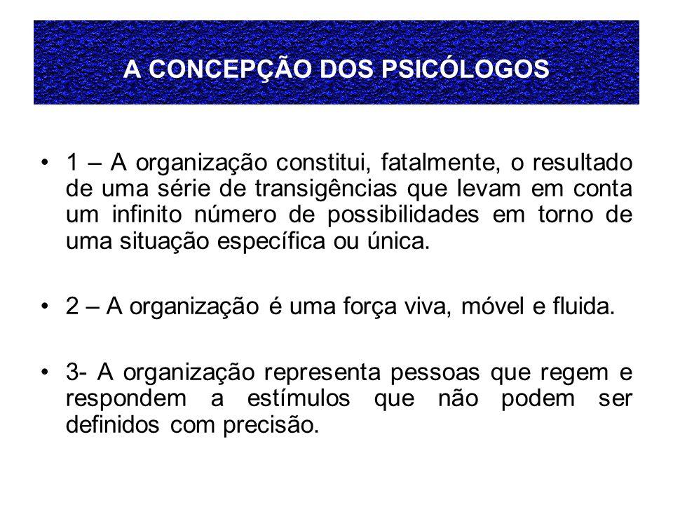 A CONCEPÇÃO DOS PSICÓLOGOS