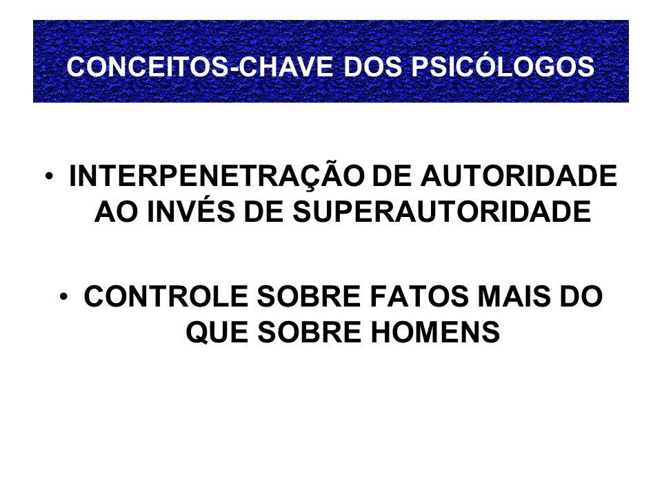 CONCEITOS-CHAVE DOS PSICÓLOGOS
