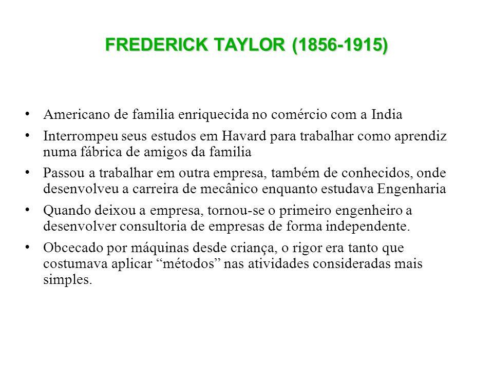 FREDERICK TAYLOR (1856-1915) Americano de familia enriquecida no comércio com a India.