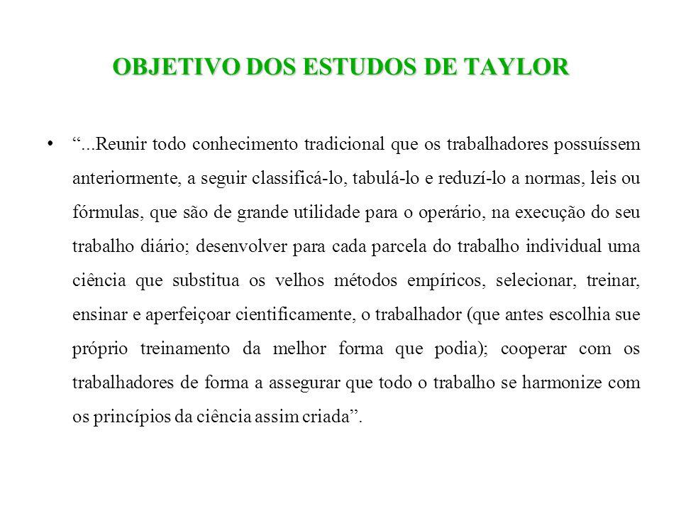 OBJETIVO DOS ESTUDOS DE TAYLOR