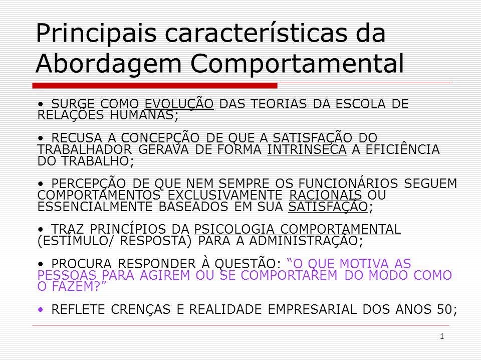 Principais características da Abordagem Comportamental