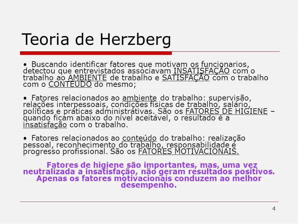 Teoria de Herzberg