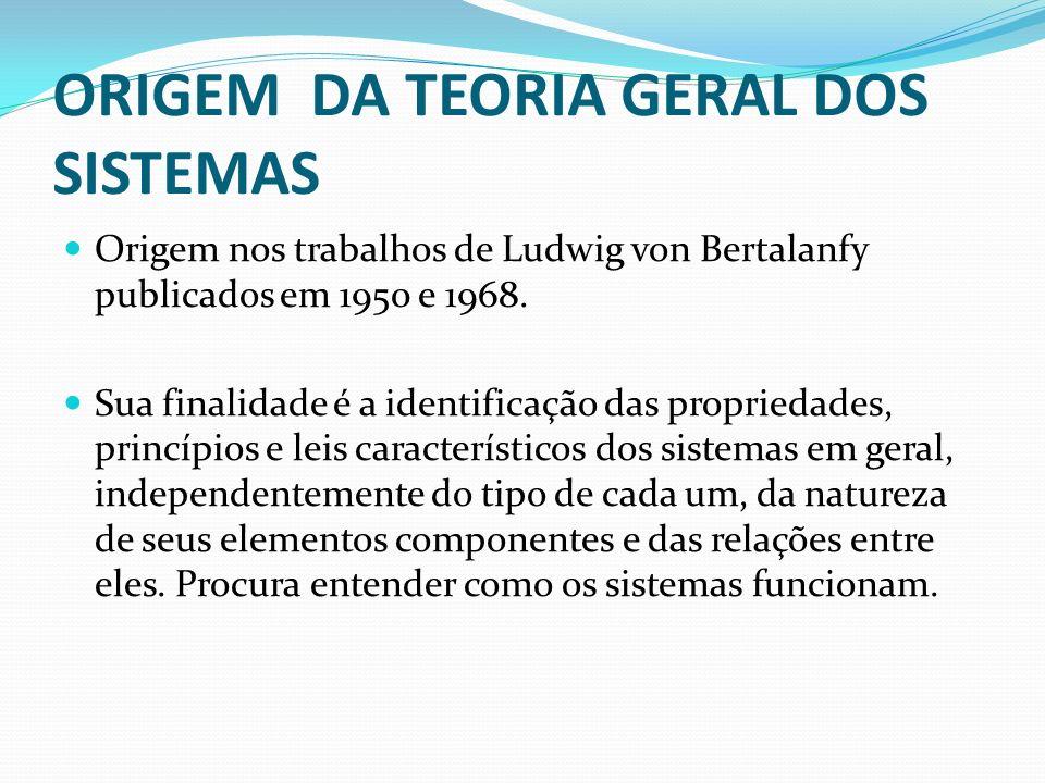 ORIGEM DA TEORIA GERAL DOS SISTEMAS