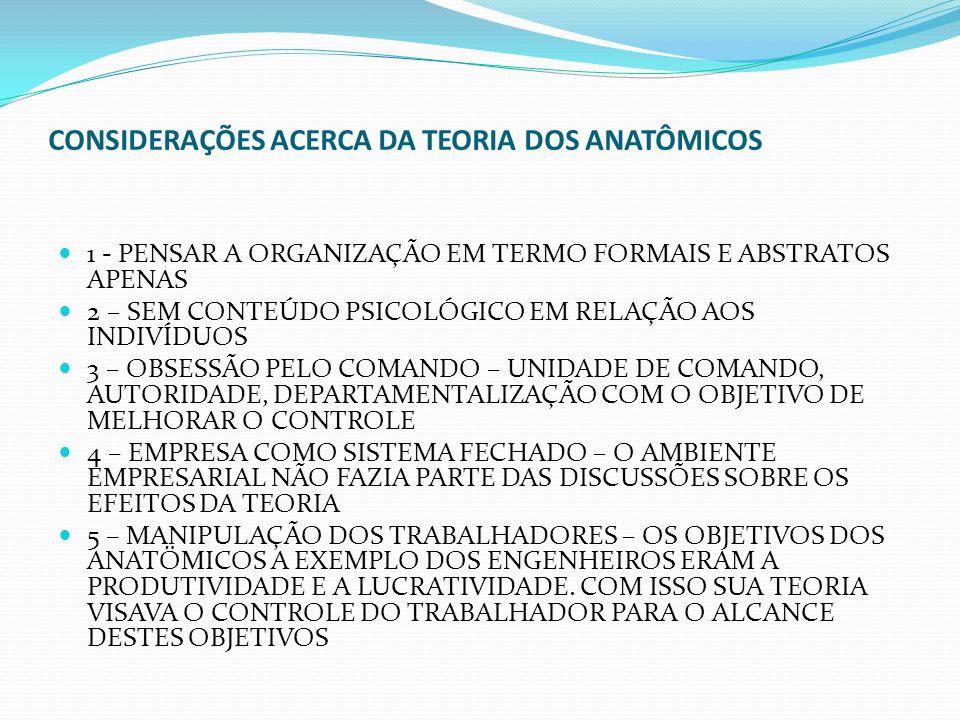 CONSIDERAÇÕES ACERCA DA TEORIA DOS ANATÔMICOS