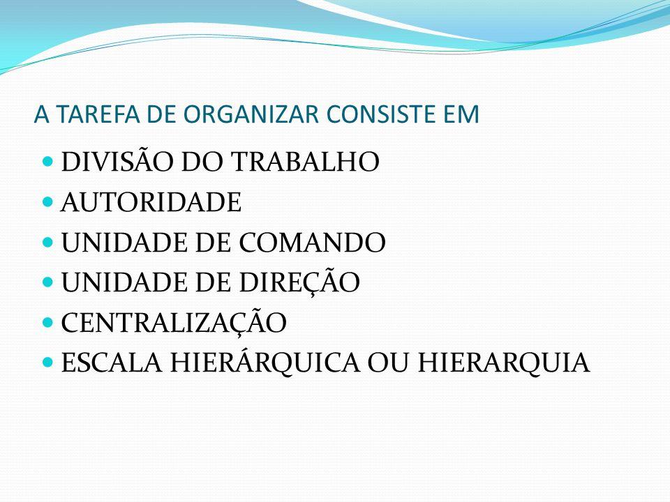 A TAREFA DE ORGANIZAR CONSISTE EM