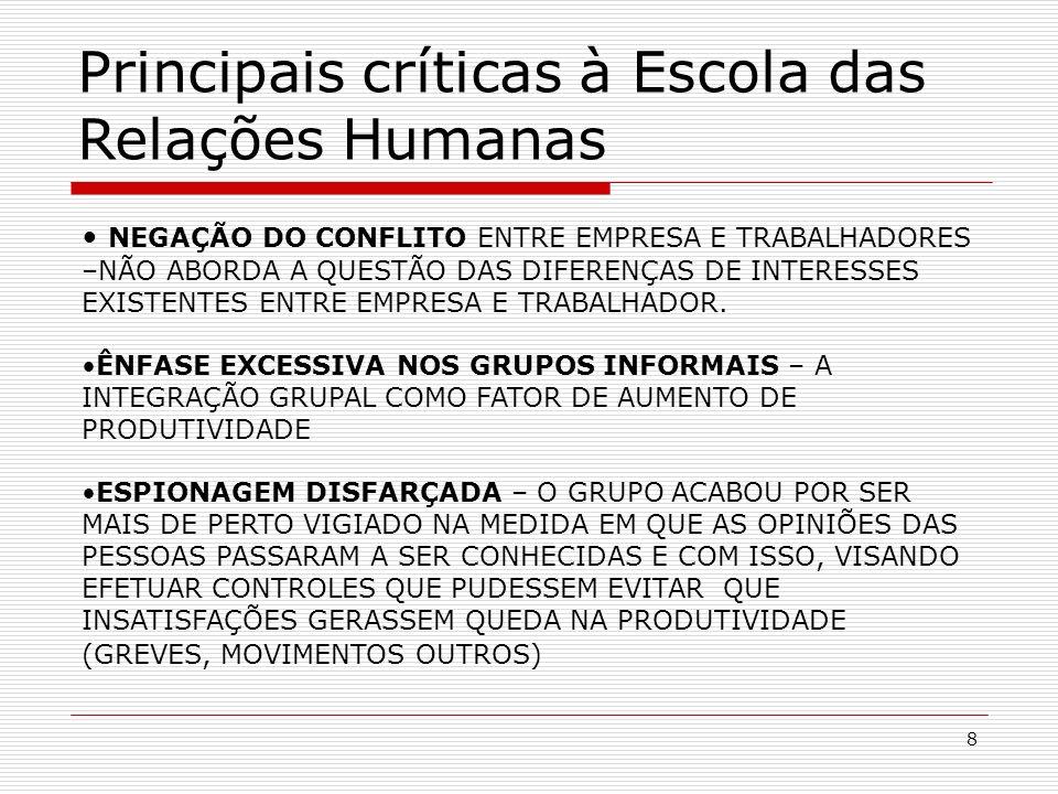 Principais críticas à Escola das Relações Humanas