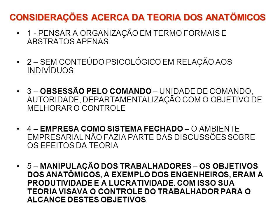 CONSIDERAÇÕES ACERCA DA TEORIA DOS ANATÖMICOS