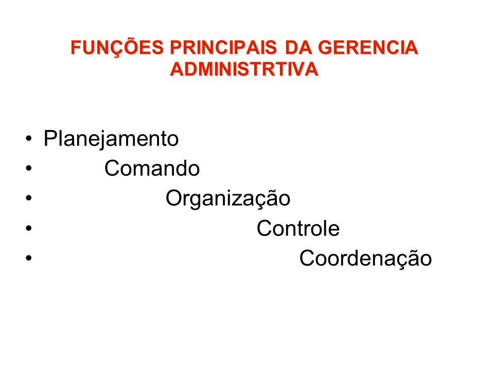 FUNÇÕES PRINCIPAIS DA GERENCIA ADMINISTRTIVA