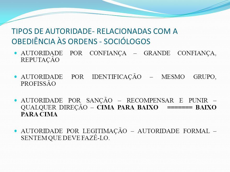 TIPOS DE AUTORIDADE- RELACIONADAS COM A OBEDIÊNCIA ÀS ORDENS - SOCIÓLOGOS