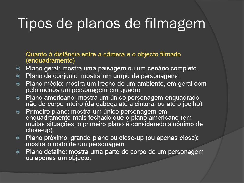 Tipos de planos de filmagem