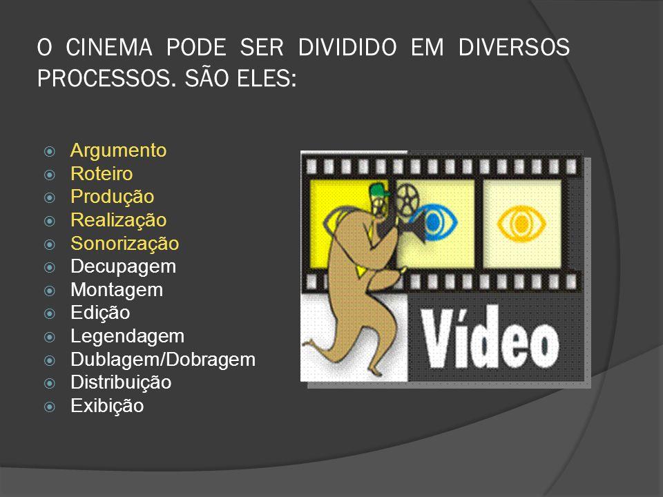 O CINEMA PODE SER DIVIDIDO EM DIVERSOS PROCESSOS. SÃO ELES: