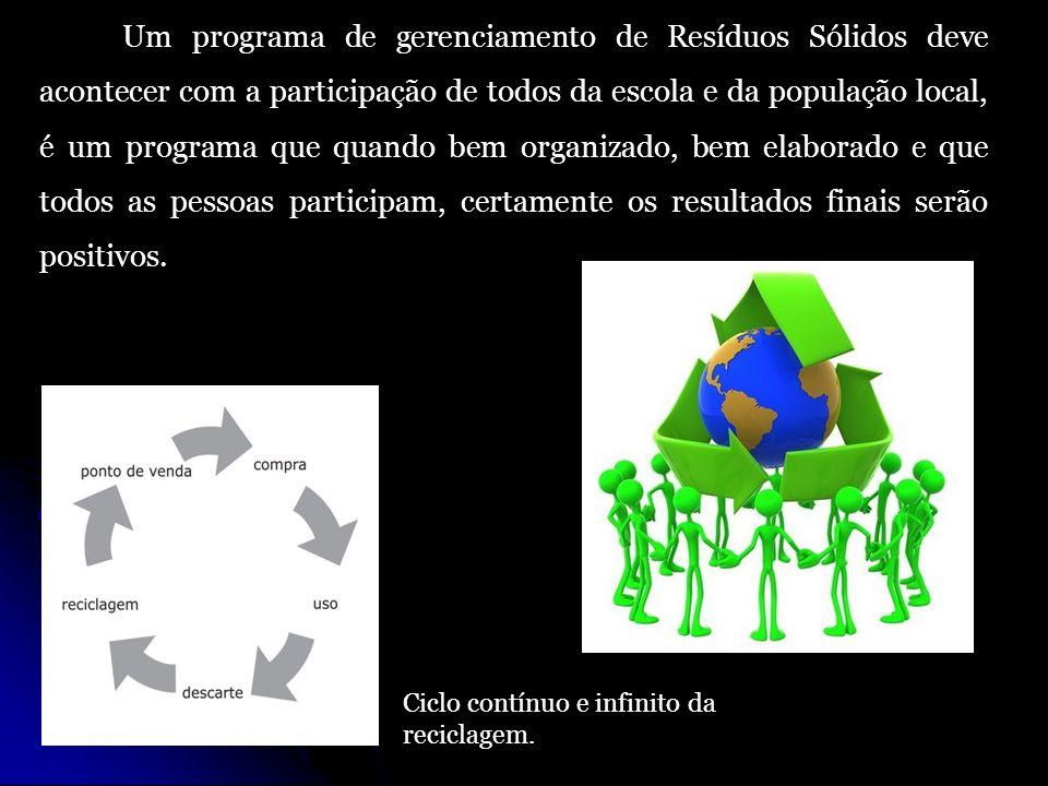 Um programa de gerenciamento de Resíduos Sólidos deve acontecer com a participação de todos da escola e da população local, é um programa que quando bem organizado, bem elaborado e que todos as pessoas participam, certamente os resultados finais serão positivos.