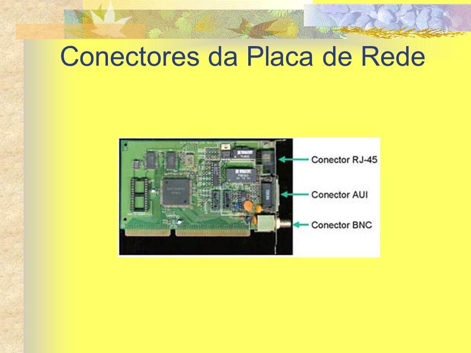 Conectores da Placa de Rede