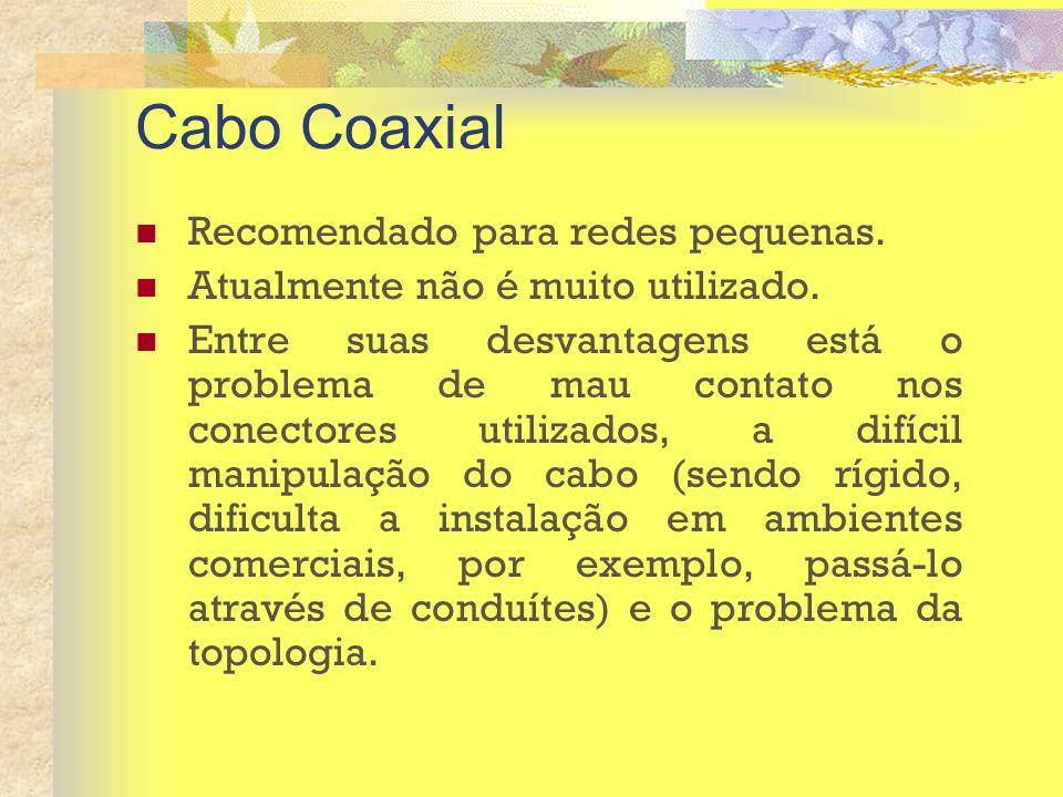 Cabo Coaxial Recomendado para redes pequenas.