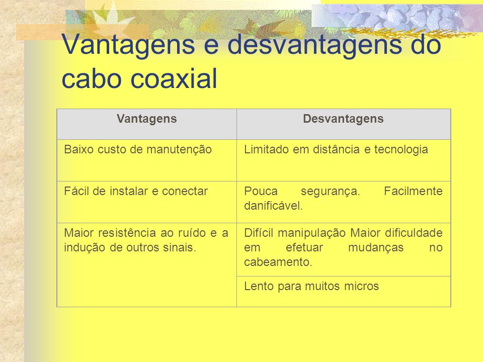 Vantagens e desvantagens do cabo coaxial