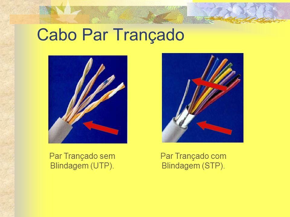 Cabo Par Trançado Par Trançado sem Blindagem (UTP).