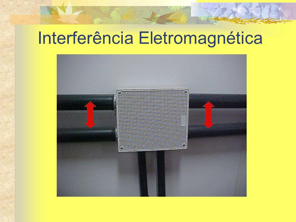 Interferência Eletromagnética
