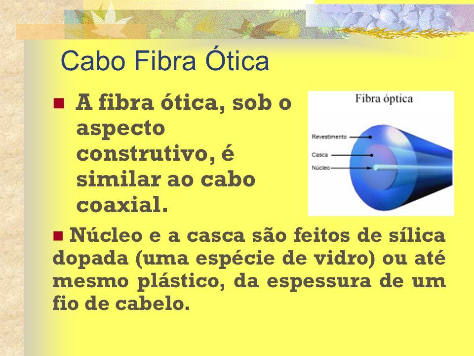 Cabo Fibra Ótica A fibra ótica, sob o aspecto construtivo, é similar ao cabo coaxial.