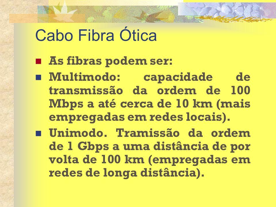 Cabo Fibra Ótica As fibras podem ser: