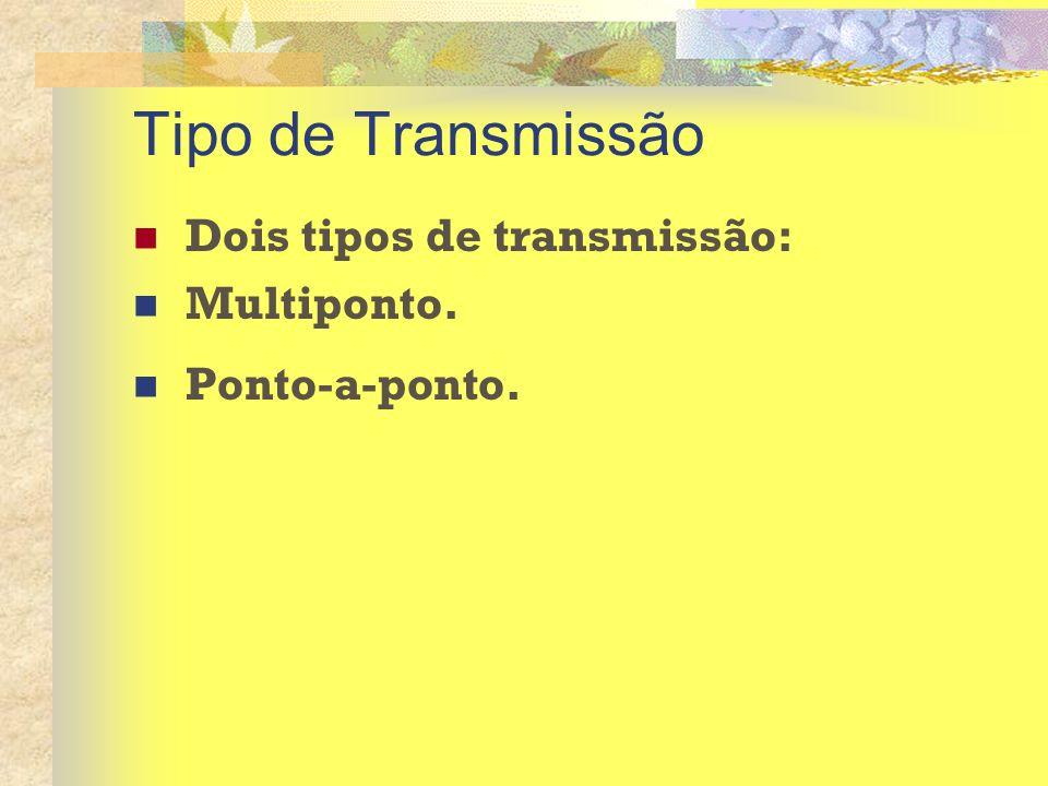 Tipo de Transmissão Dois tipos de transmissão: Multiponto.