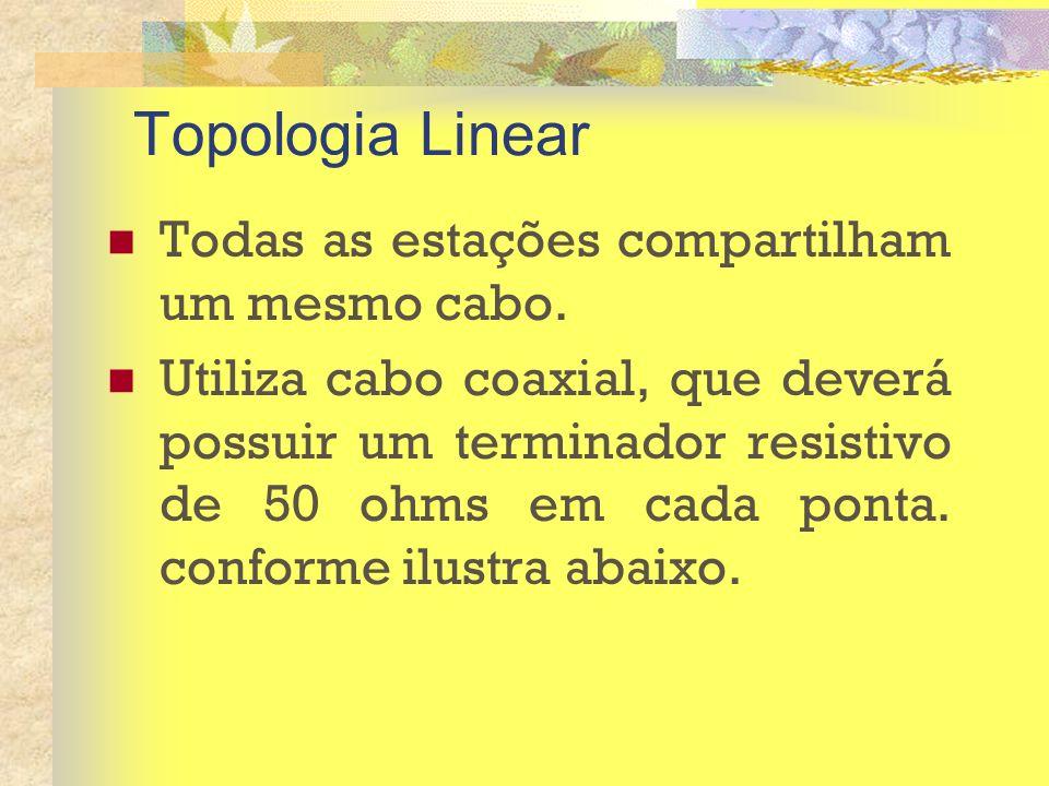 Topologia Linear Todas as estações compartilham um mesmo cabo.