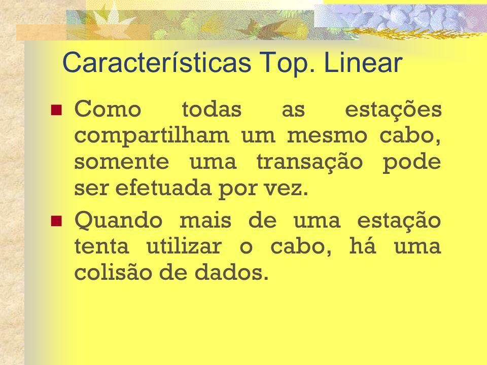 Características Top. Linear