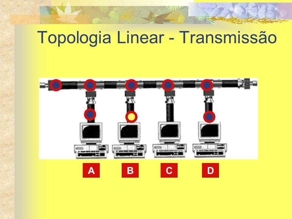 Topologia Linear - Transmissão