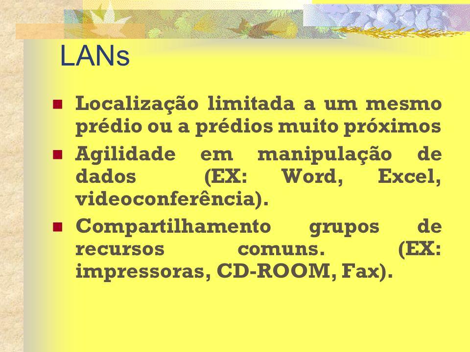 LANs Localização limitada a um mesmo prédio ou a prédios muito próximos. Agilidade em manipulação de dados (EX: Word, Excel, videoconferência).