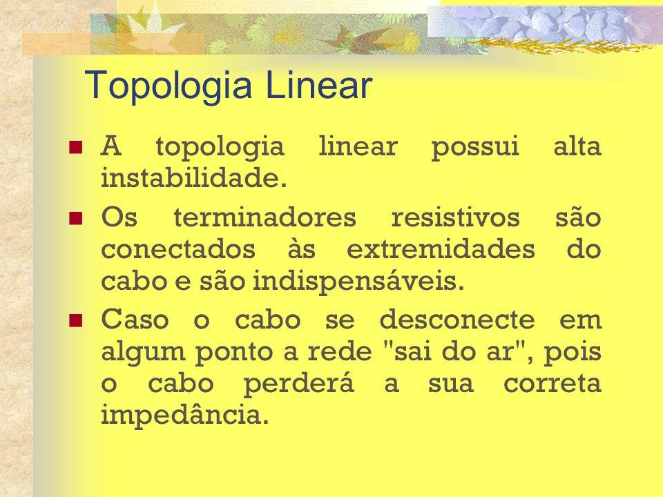 Topologia Linear A topologia linear possui alta instabilidade.