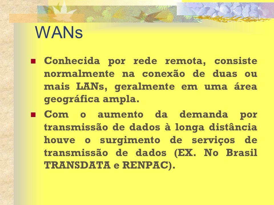 WANs Conhecida por rede remota, consiste normalmente na conexão de duas ou mais LANs, geralmente em uma área geográfica ampla.
