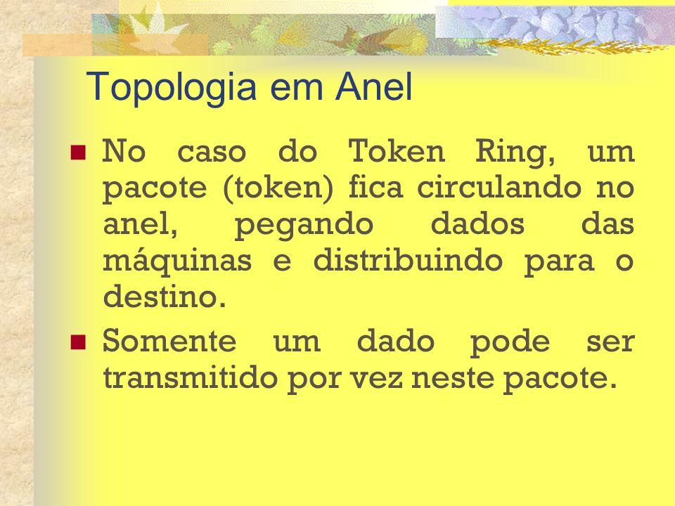 Topologia em Anel No caso do Token Ring, um pacote (token) fica circulando no anel, pegando dados das máquinas e distribuindo para o destino.