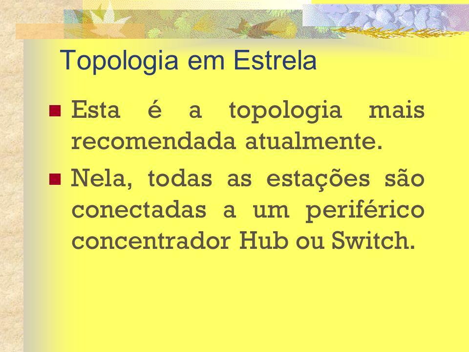 Topologia em Estrela Esta é a topologia mais recomendada atualmente.