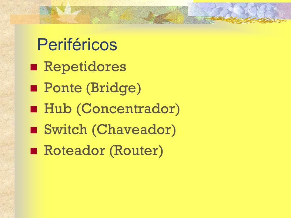 Periféricos Repetidores Ponte (Bridge) Hub (Concentrador)