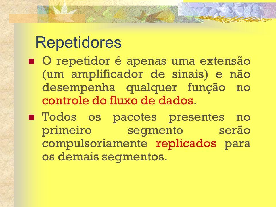 Repetidores O repetidor é apenas uma extensão (um amplificador de sinais) e não desempenha qualquer função no controle do fluxo de dados.