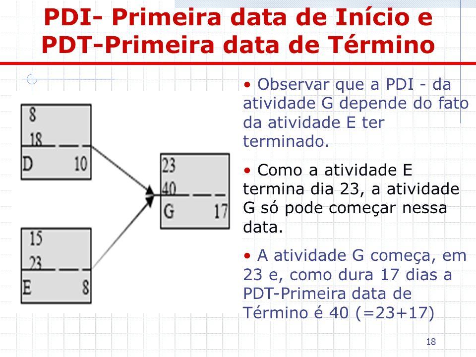 PDI- Primeira data de Início e PDT-Primeira data de Término